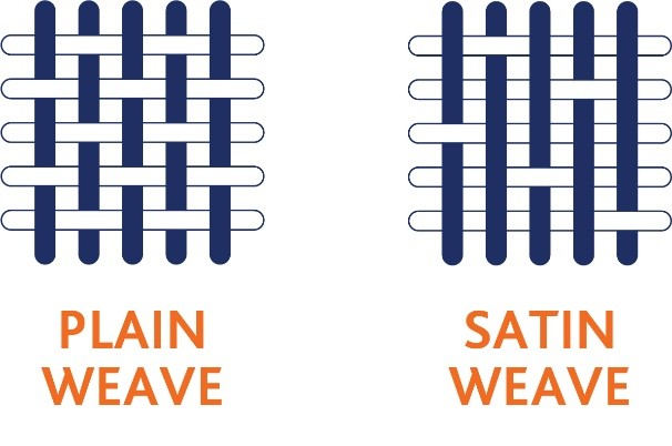 weave satin vs plain